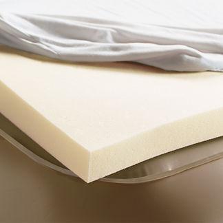 Biofresh Memory Foam Mattress Topper